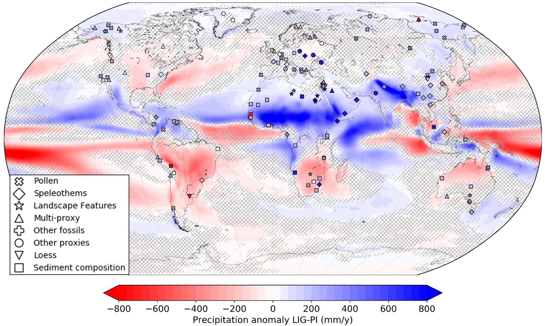 Premiers résultats du projet international PMIP pour la période du dernier interglaciaire: modèles et données en accord pour montrer une intensification des moussons de l'hémisphère nord.
