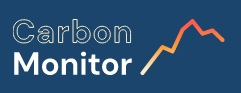 CARBON MONITOR: access to graphics and data to daily CO2 emissions worldwide