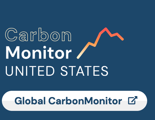 Emissions de CO2 des 50 États des Etats-Unis