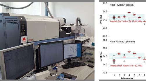 Comparaisons inter-laboratoires : le LSCE expert de la mesure du bore 11