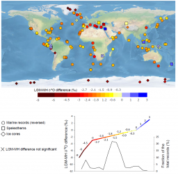 An interactive tool for navigation within a database of water and carbon stable isotope records from natural archives.