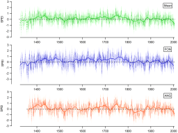 French summer droughts since 1326 CE: a reconstruction based on tree ring cellulose δ18O