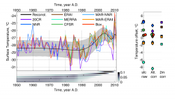 The recent warming trend in North Greenland