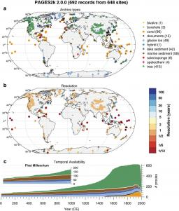 A global multiproxy database for temperature reconstructions of the Common Era