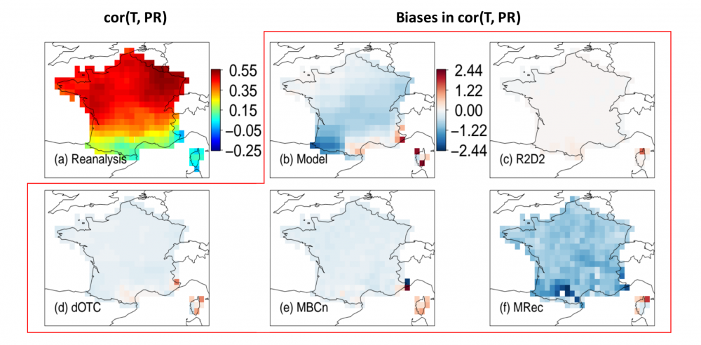 Multivariate bias corrections of climate simulations: Which benefits for which losses?
