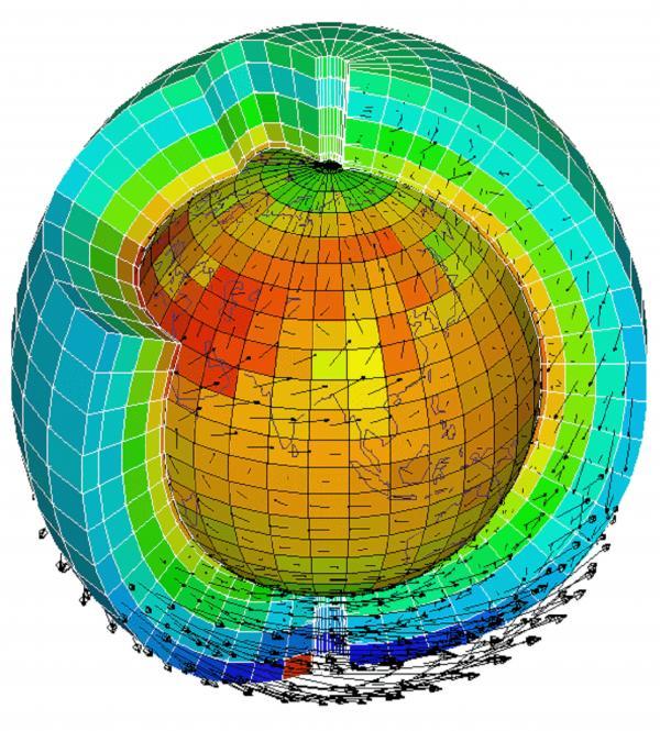 Climat et Cycles - Modélisation de leurs variabilités et de leurs interactions